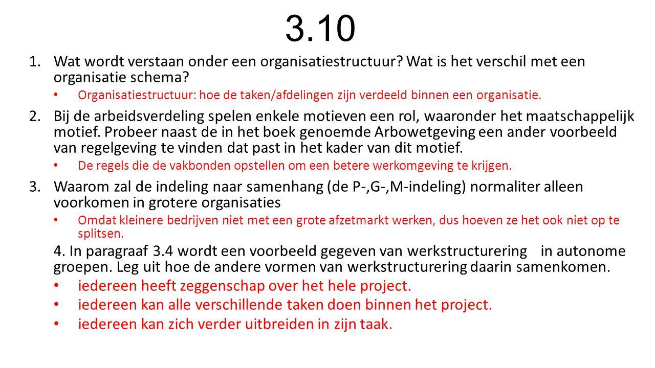 3.10 1.Wat wordt verstaan onder een organisatiestructuur? Wat is het verschil met een organisatie schema? • Organisatiestructuur: hoe de taken/afdelin