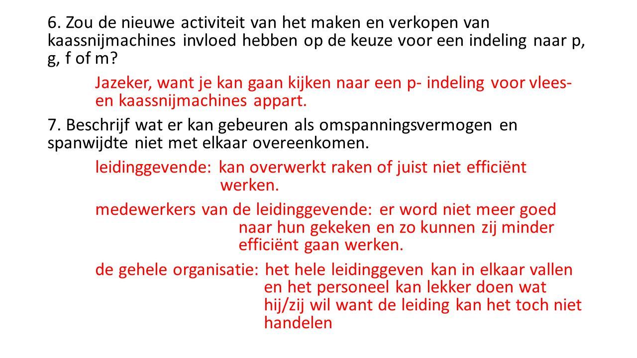 Tot welke organisatiestromingen kunnen Jansen en Piertersen gerekend worden.