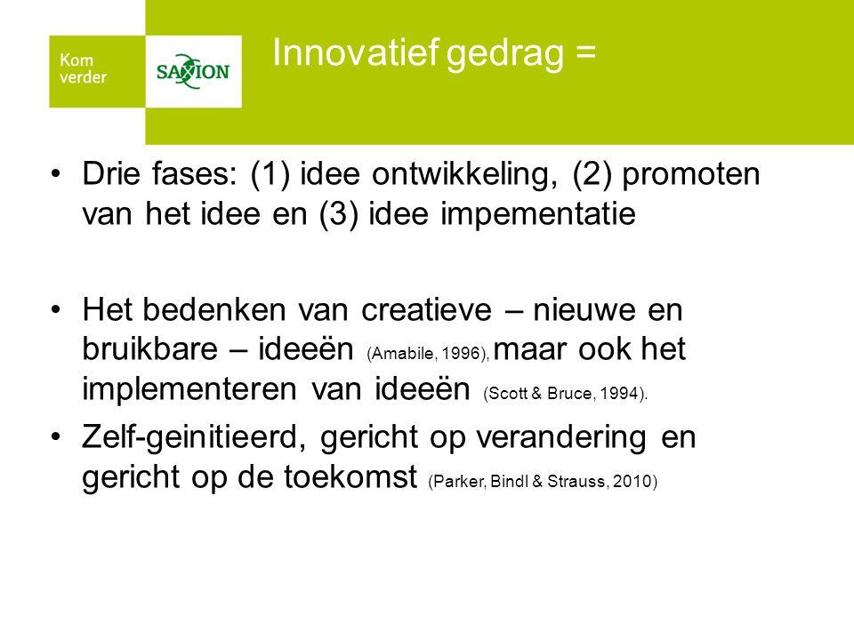 Innovatief gedrag = •Drie fases: (1) idee ontwikkeling, (2) promoten van het idee en (3) idee impementatie •Het bedenken van creatieve – nieuwe en bruikbare – ideeën (Amabile, 1996), maar ook het implementeren van ideeën (Scott & Bruce, 1994).