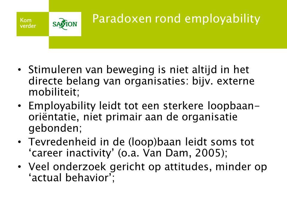 Paradoxen rond employability • Stimuleren van beweging is niet altijd in het directe belang van organisaties: bijv.