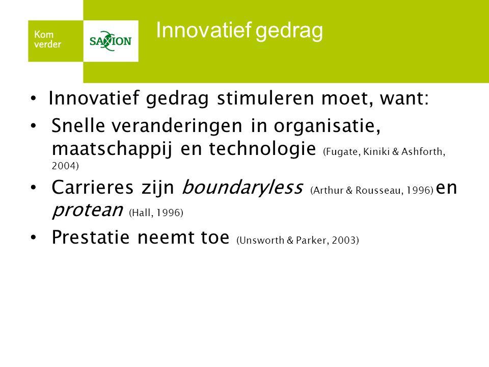 Innovatief gedrag • Innovatief gedrag stimuleren moet, want: • Snelle veranderingen in organisatie, maatschappij en technologie (Fugate, Kiniki & Ashforth, 2004) • Carrieres zijn boundaryless (Arthur & Rousseau, 1996) en protean (Hall, 1996) • Prestatie neemt toe (Unsworth & Parker, 2003)