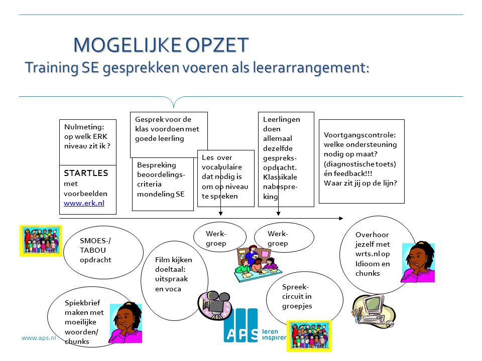 MOGELIJKE OPZET Training SE gesprekken voeren als leerarrangement: STARTLES met voorbeelden www.erk.nl Nulmeting: op welk ERK niveau zit ik ? Gesprek