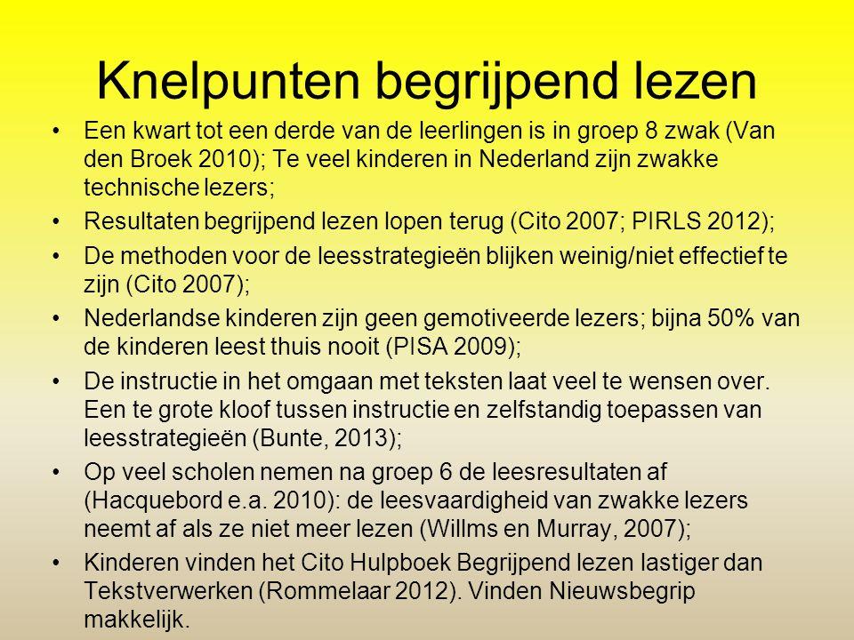 Knelpunten begrijpend lezen •Een kwart tot een derde van de leerlingen is in groep 8 zwak (Van den Broek 2010); Te veel kinderen in Nederland zijn zwakke technische lezers; •Resultaten begrijpend lezen lopen terug (Cito 2007; PIRLS 2012); •De methoden voor de leesstrategieën blijken weinig/niet effectief te zijn (Cito 2007); •Nederlandse kinderen zijn geen gemotiveerde lezers; bijna 50% van de kinderen leest thuis nooit (PISA 2009); •De instructie in het omgaan met teksten laat veel te wensen over.