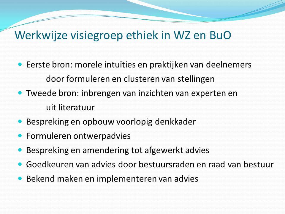 Werkwijze visiegroep ethiek in WZ en BuO  Eerste bron: morele intuïties en praktijken van deelnemers door formuleren en clusteren van stellingen  Tw