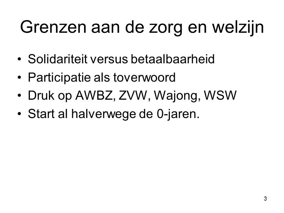 AWBZ – Wat is dat.