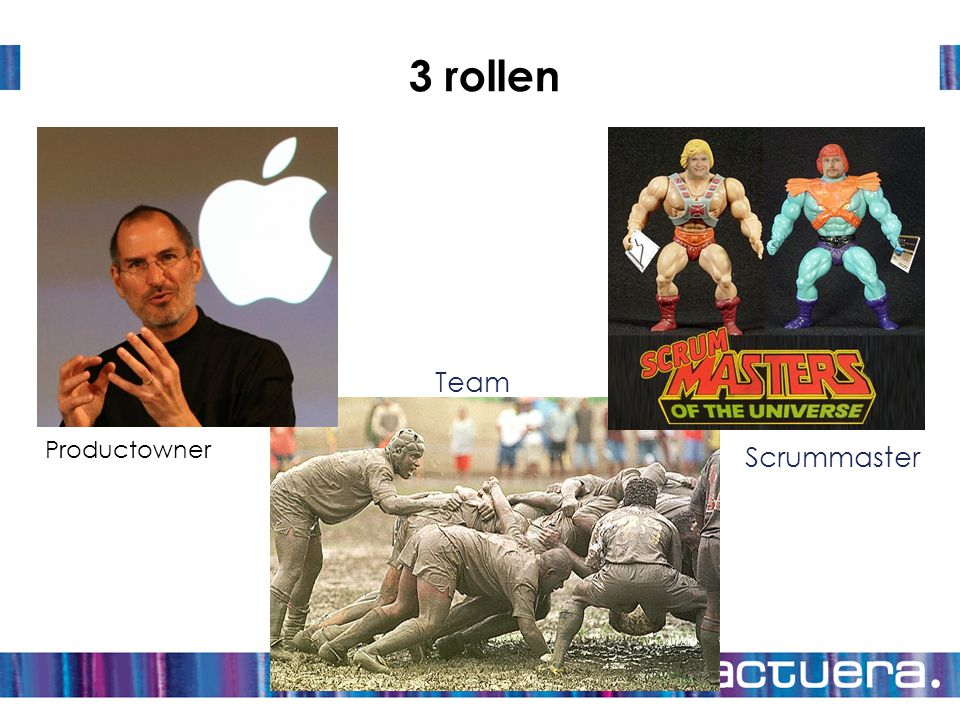 3 rollen Productowner Team Scrummaster