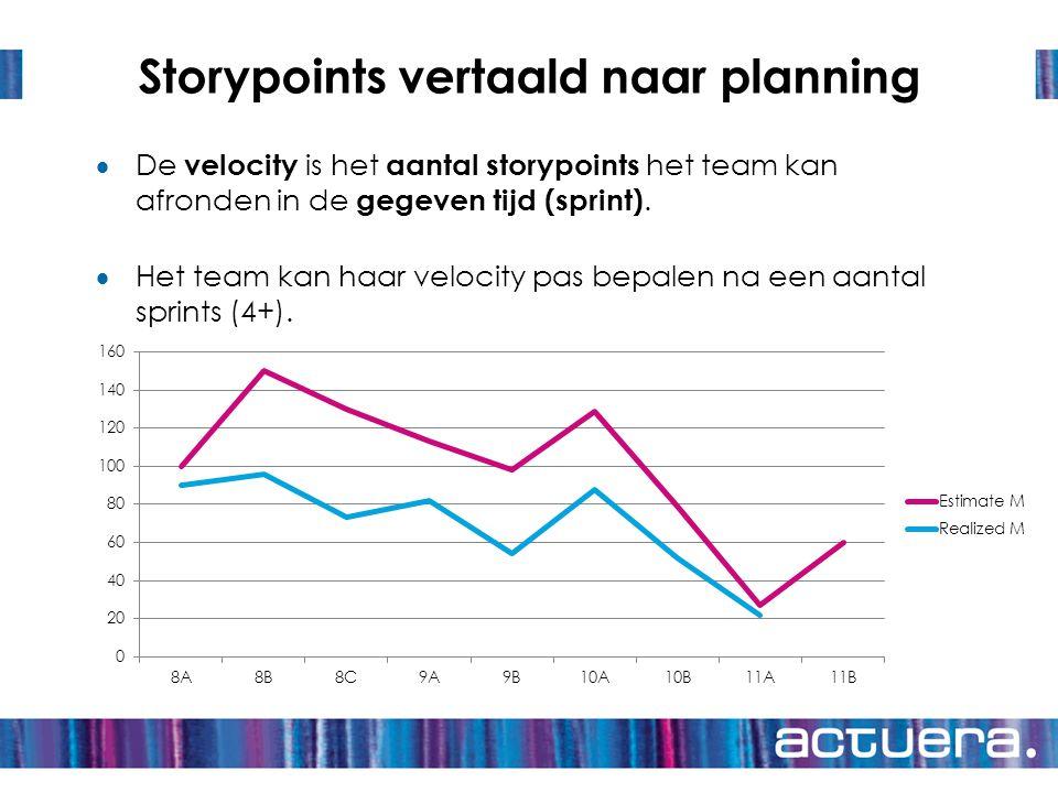 Storypoints vertaald naar planning  De velocity is het aantal storypoints het team kan afronden in de gegeven tijd (sprint).  Het team kan haar velo