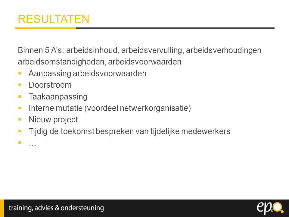 Binnen 5 A's: arbeidsinhoud, arbeidsvervulling, arbeidsverhoudingen arbeidsomstandigheden, arbeidsvoorwaarden  Aanpassing arbeidsvoorwaarden  Doorst