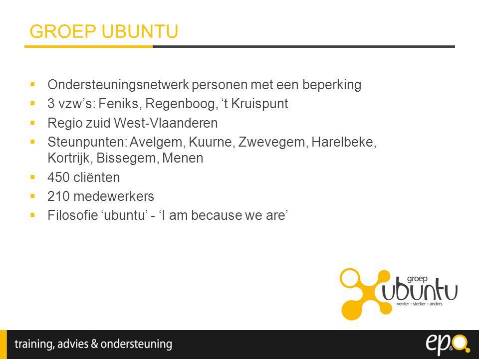  Ondersteuningsnetwerk personen met een beperking  3 vzw's: Feniks, Regenboog, 't Kruispunt  Regio zuid West-Vlaanderen  Steunpunten: Avelgem, Kuu