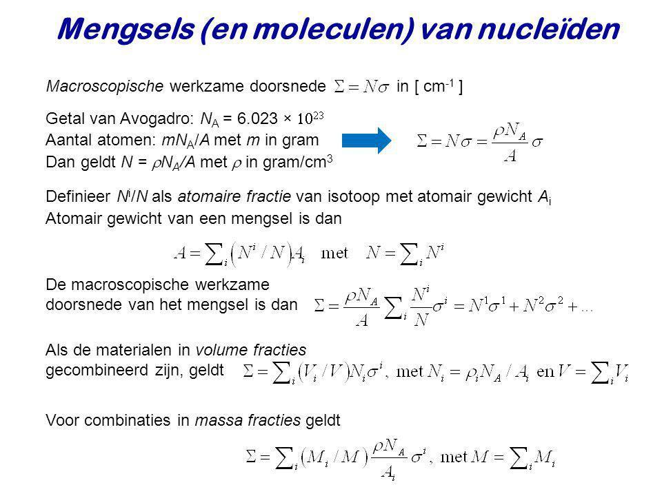 Voorbeeld Legering Atomaire dichtheden Macr. werkz. doorsn. VWL verstrooiing absorptie