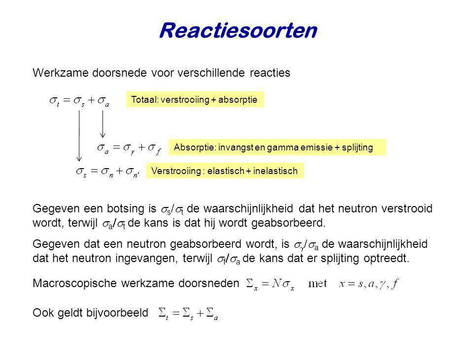 Reactor theorie: moderatoren Macroscopic slowing down power (MSDP) is het product of het gemiddelde logarithmisch energieverlies en macroscopische werkzame doorsnede voor verstrooiing De moderating ratio (MR) is de ratio van de macroscopic slowing down power en de macroscopische werkzame doorsnede voor absorptie