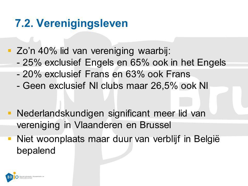 7.2. Verenigingsleven  Zo'n 40% lid van vereniging waarbij: - 25% exclusief Engels en 65% ook in het Engels - 20% exclusief Frans en 63% ook Frans -