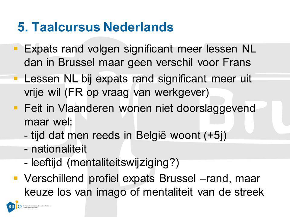 5. Taalcursus Nederlands  Expats rand volgen significant meer lessen NL dan in Brussel maar geen verschil voor Frans  Lessen NL bij expats rand sign