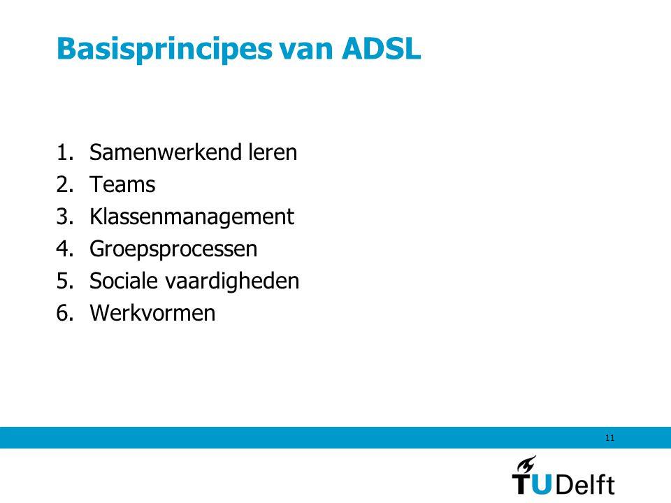 Basisprincipes van ADSL 1.Samenwerkend leren 2.Teams 3.Klassenmanagement 4.Groepsprocessen 5.Sociale vaardigheden 6.Werkvormen 11