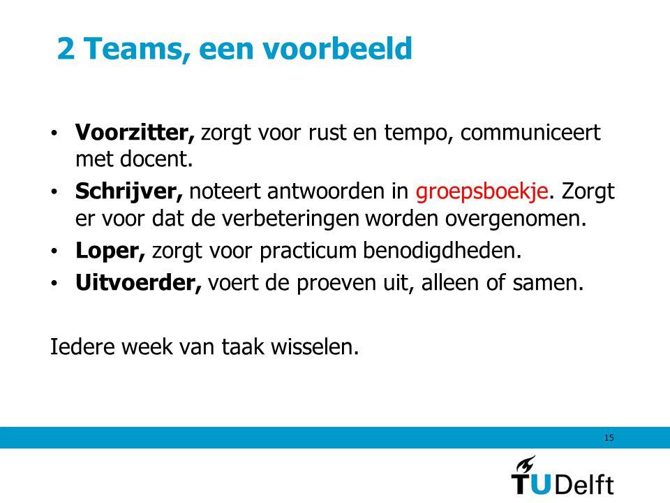 2 Teams, een voorbeeld • Voorzitter, zorgt voor rust en tempo, communiceert met docent.