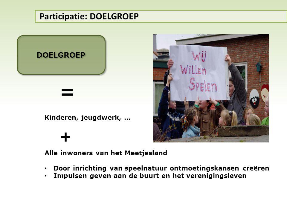 Participatie: DOELGROEP DOELGROEP Kinderen, jeugdwerk, … Alle inwoners van het Meetjesland • Door inrichting van speelnatuur ontmoetingskansen creëren