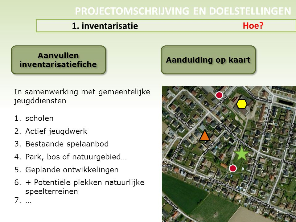 PROJECTOMSCHRIJVING EN DOELSTELLINGEN 1. inventarisatie Hoe? Aanvullen inventarisatiefiche Aanduiding op kaart In samenwerking met gemeentelijke jeugd