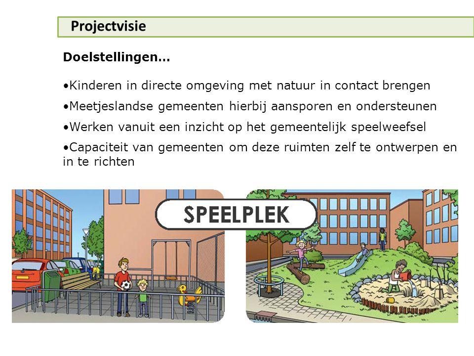 Projectvisie Doelstellingen… •Kinderen in directe omgeving met natuur in contact brengen •Meetjeslandse gemeenten hierbij aansporen en ondersteunen •W