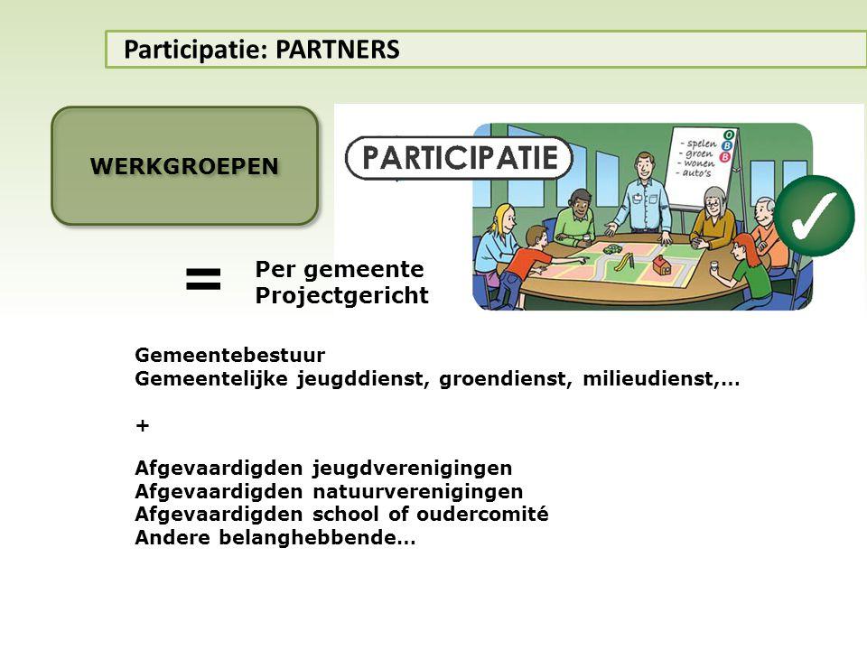Participatie: PARTNERS WERKGROEPEN Gemeentebestuur Gemeentelijke jeugddienst, groendienst, milieudienst,… + Afgevaardigden jeugdverenigingen Afgevaard