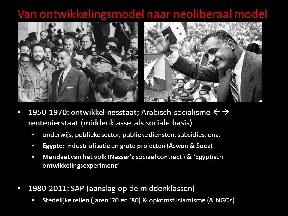 Infitah in Egypte • 1974: liberalisering – Afbouwen publieke sector – Landhervorming & FDI – Privatiseren van de staatseigendom – SAP in 1991 • Marokko, Tunesië, Jordanië, Syrië … maar ook Algerije, de Golfstaten, enz.
