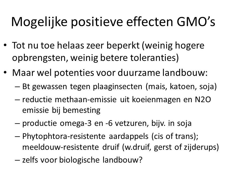 Mogelijke positieve effecten GMO's • Tot nu toe helaas zeer beperkt (weinig hogere opbrengsten, weinig betere toleranties) • Maar wel potenties voor duurzame landbouw: – Bt gewassen tegen plaaginsecten (mais, katoen, soja) – reductie methaan-emissie uit koeienmagen en N2O emissie bij bemesting – productie omega-3 en -6 vetzuren, bijv.