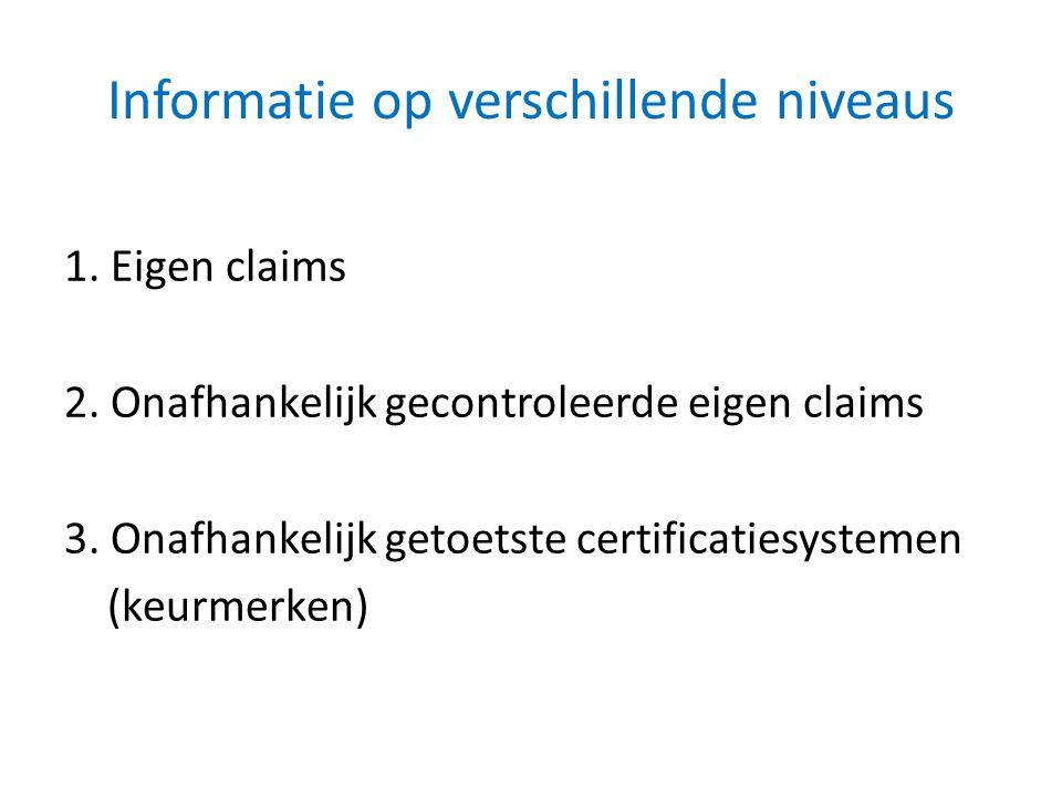 Informatie op verschillende niveaus 1.Eigen claims 2.