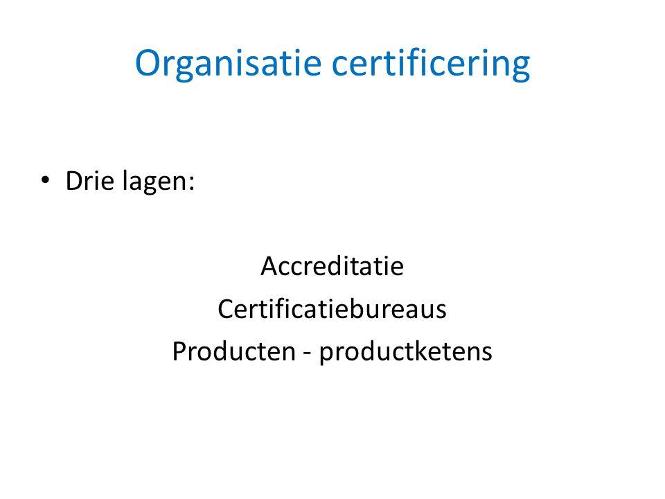 Certificering als private activiteit • Bovenop wetgeving, beyond legal compliance • Vrijwillig, ev.