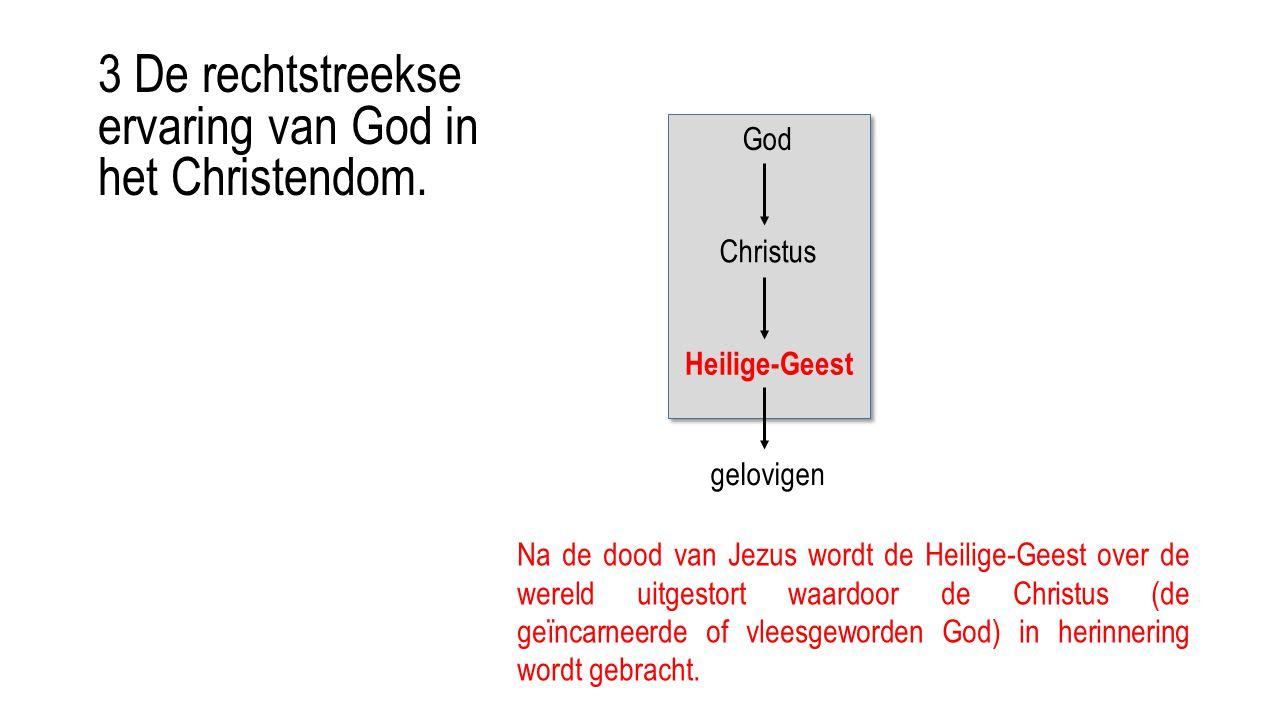 God Christus Heilige-Geest gelovigen Na de dood van Jezus wordt de Heilige-Geest over de wereld uitgestort waardoor de Christus (de geïncarneerde of v
