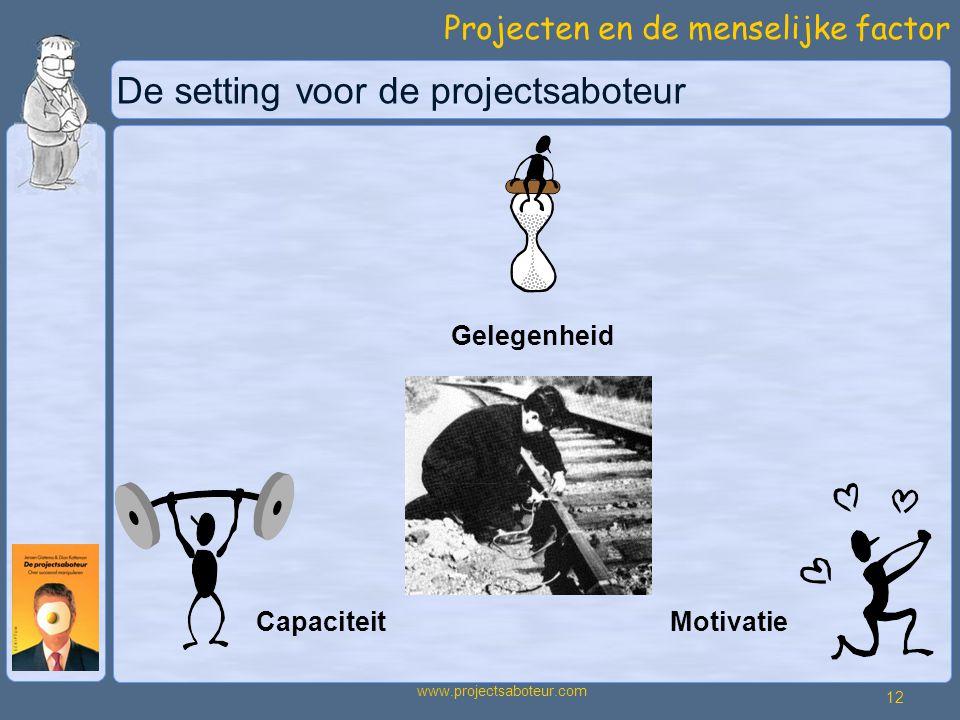 Projecten en de menselijke factor 12 www.projectsaboteur.com De setting voor de projectsaboteur Capaciteit Gelegenheid Motivatie