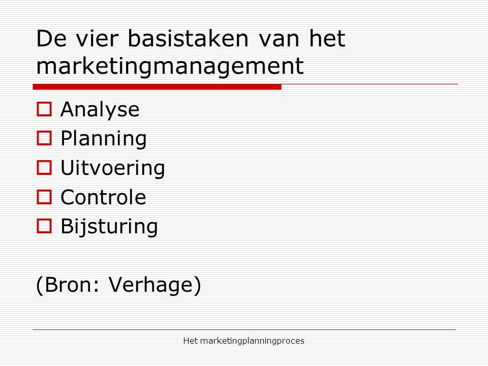 De vier basistaken van het marketingmanagement  Analyse  Planning  Uitvoering  Controle  Bijsturing (Bron: Verhage)
