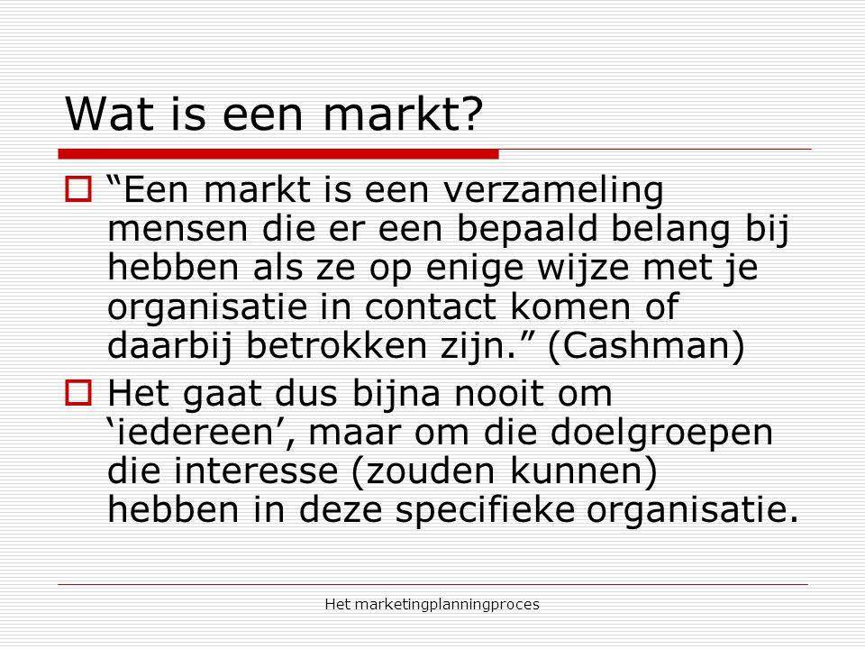 Het marketingplanningproces Wat is een markt.