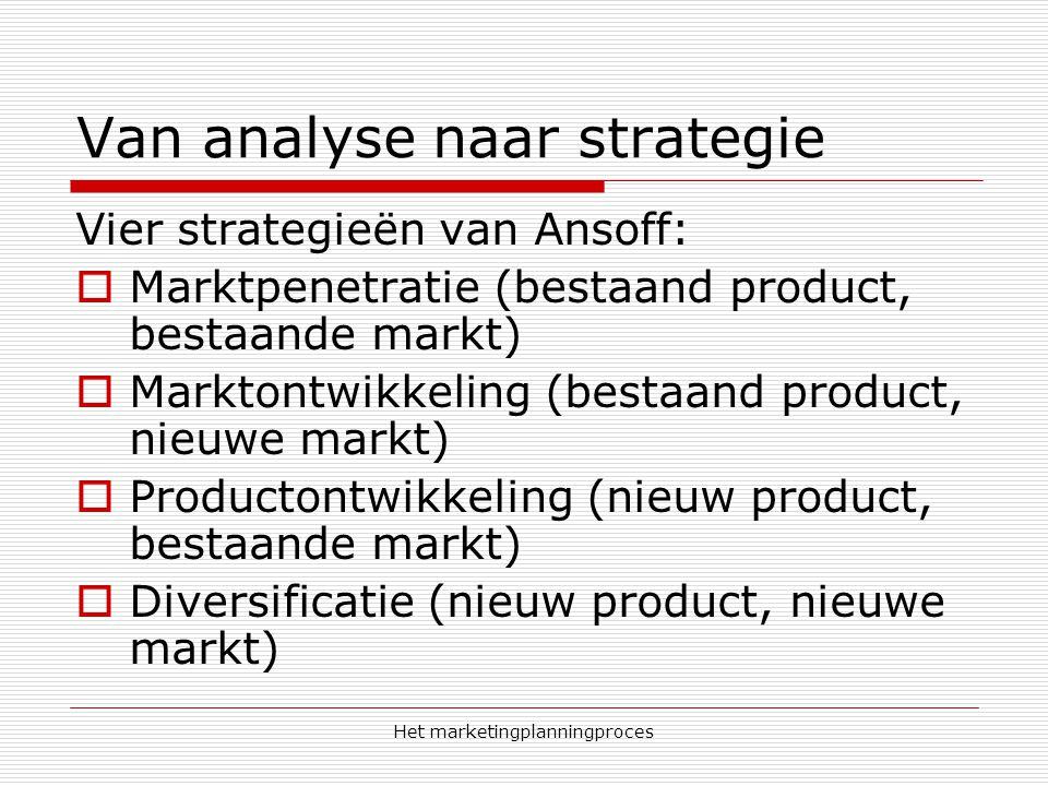 Het marketingplanningproces Van analyse naar strategie Vier strategieën van Ansoff:  Marktpenetratie (bestaand product, bestaande markt)  Marktontwikkeling (bestaand product, nieuwe markt)  Productontwikkeling (nieuw product, bestaande markt)  Diversificatie (nieuw product, nieuwe markt)