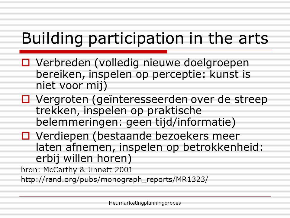 Het marketingplanningproces Building participation in the arts  Verbreden (volledig nieuwe doelgroepen bereiken, inspelen op perceptie: kunst is niet voor mij)  Vergroten (geïnteresseerden over de streep trekken, inspelen op praktische belemmeringen: geen tijd/informatie)  Verdiepen (bestaande bezoekers meer laten afnemen, inspelen op betrokkenheid: erbij willen horen) bron: McCarthy & Jinnett 2001 http://rand.org/pubs/monograph_reports/MR1323/