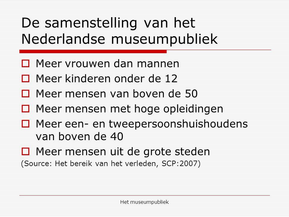 Het museumpubliek De samenstelling van het Nederlandse museumpubliek  Meer vrouwen dan mannen  Meer kinderen onder de 12  Meer mensen van boven de 50  Meer mensen met hoge opleidingen  Meer een- en tweepersoonshuishoudens van boven de 40  Meer mensen uit de grote steden (Source: Het bereik van het verleden, SCP:2007)