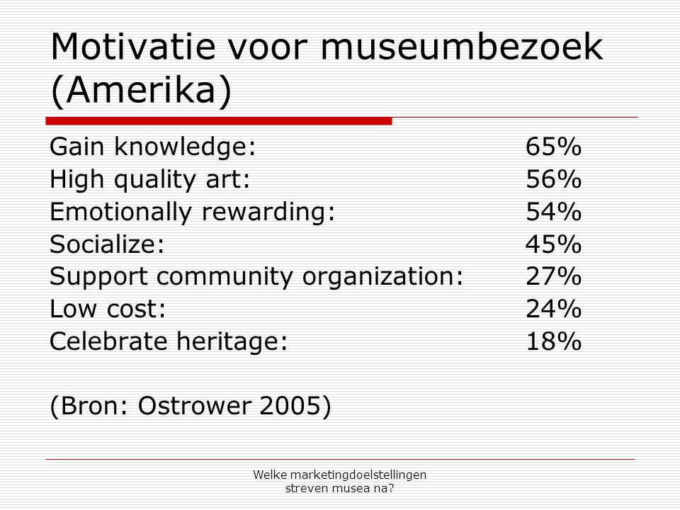 Welke marketingdoelstellingen streven musea na? Motivatie voor museumbezoek (Amerika) Gain knowledge: 65% High quality art: 56% Emotionally rewarding: