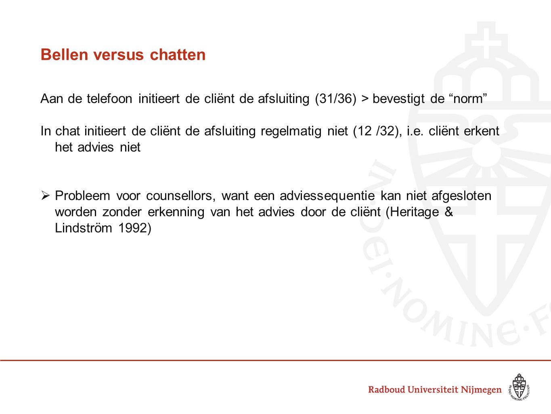 """Bellen versus chatten Aan de telefoon initieert de cliënt de afsluiting (31/36) > bevestigt de """"norm"""" In chat initieert de cliënt de afsluiting regelm"""
