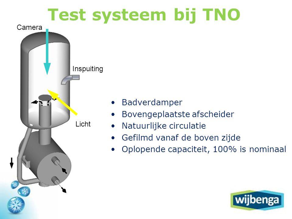 •Badverdamper •Bovengeplaatste afscheider •Natuurlijke circulatie •Gefilmd vanaf de boven zijde •Oplopende capaciteit, 100% is nominaal Test systeem b