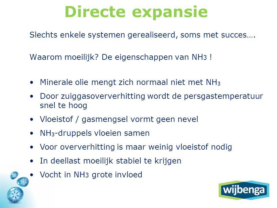Directe expansie Slechts enkele systemen gerealiseerd, soms met succes…. Waarom moeilijk? De eigenschappen van NH 3 ! •Minerale olie mengt zich normaa