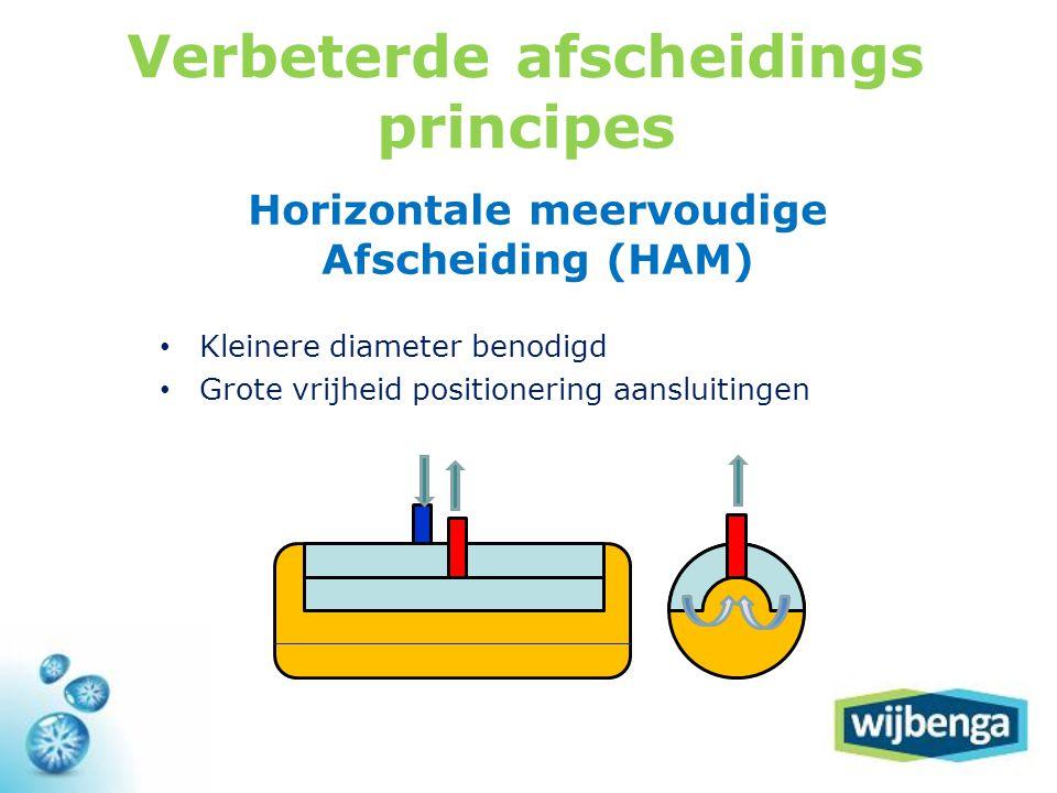 Verbeterde afscheidings principes • Kleinere diameter benodigd • Grote vrijheid positionering aansluitingen Horizontale meervoudige Afscheiding (HAM)