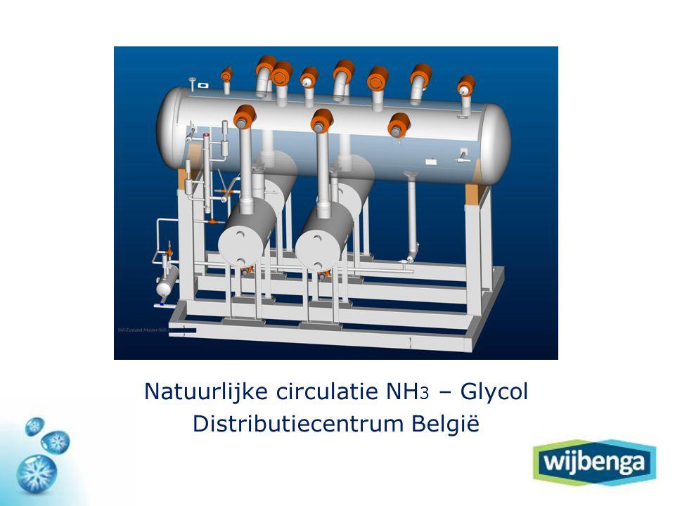 Natuurlijke circulatie NH 3 – Glycol Distributiecentrum België
