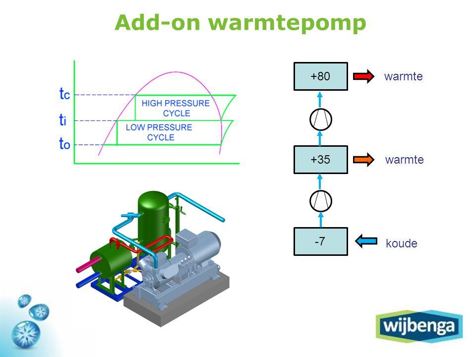 Add-on warmtepomp -7 +35 +80 koude warmte