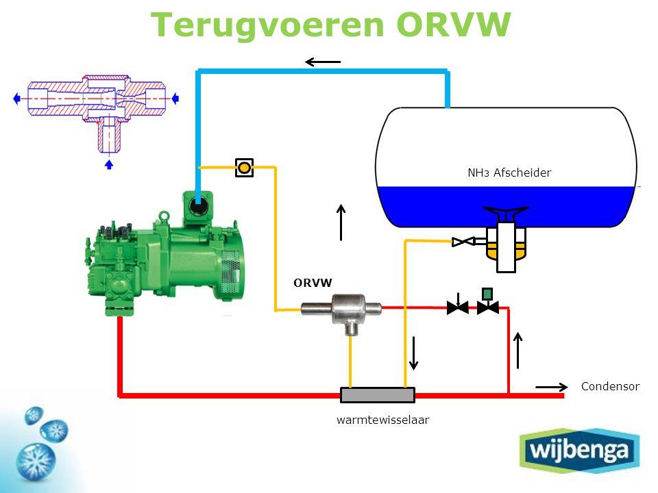 warmtewisselaar Condensor NH 3 Afscheider Terugvoeren ORVW ORVW