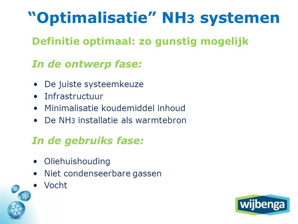 """•De juiste systeemkeuze •Infrastructuur •Minimalisatie koudemiddel inhoud •De NH 3 installatie als warmtebron """"Optimalisatie"""" NH 3 systemen In de ontw"""