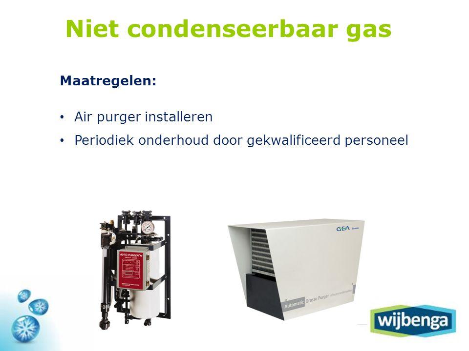 Niet condenseerbaar gas Maatregelen: • Air purger installeren • Periodiek onderhoud door gekwalificeerd personeel