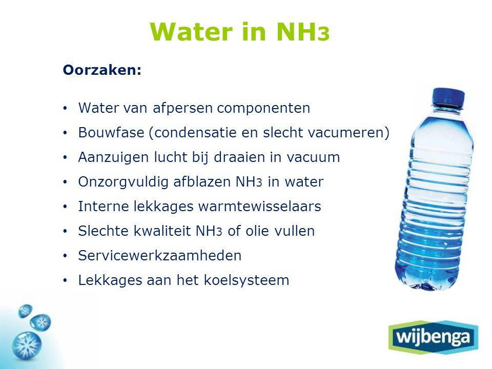 Oorzaken: • Water van afpersen componenten • Bouwfase (condensatie en slecht vacumeren) • Aanzuigen lucht bij draaien in vacuum • Onzorgvuldig afblaze