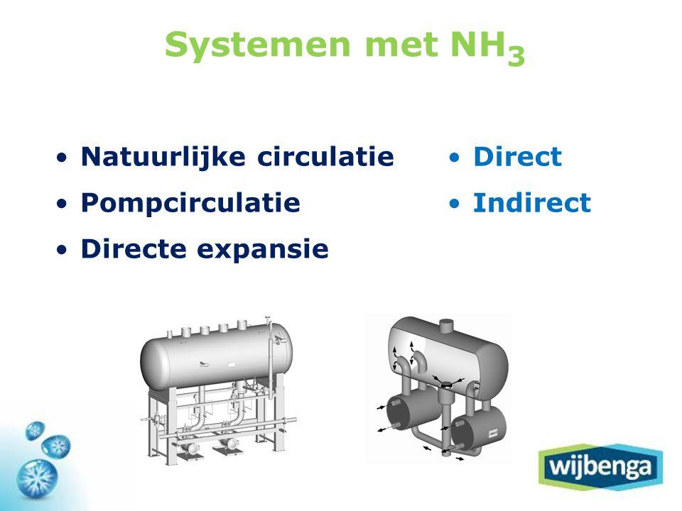 Systemen met NH 3 •Natuurlijke circulatie •Pompcirculatie •Directe expansie •Direct •Indirect
