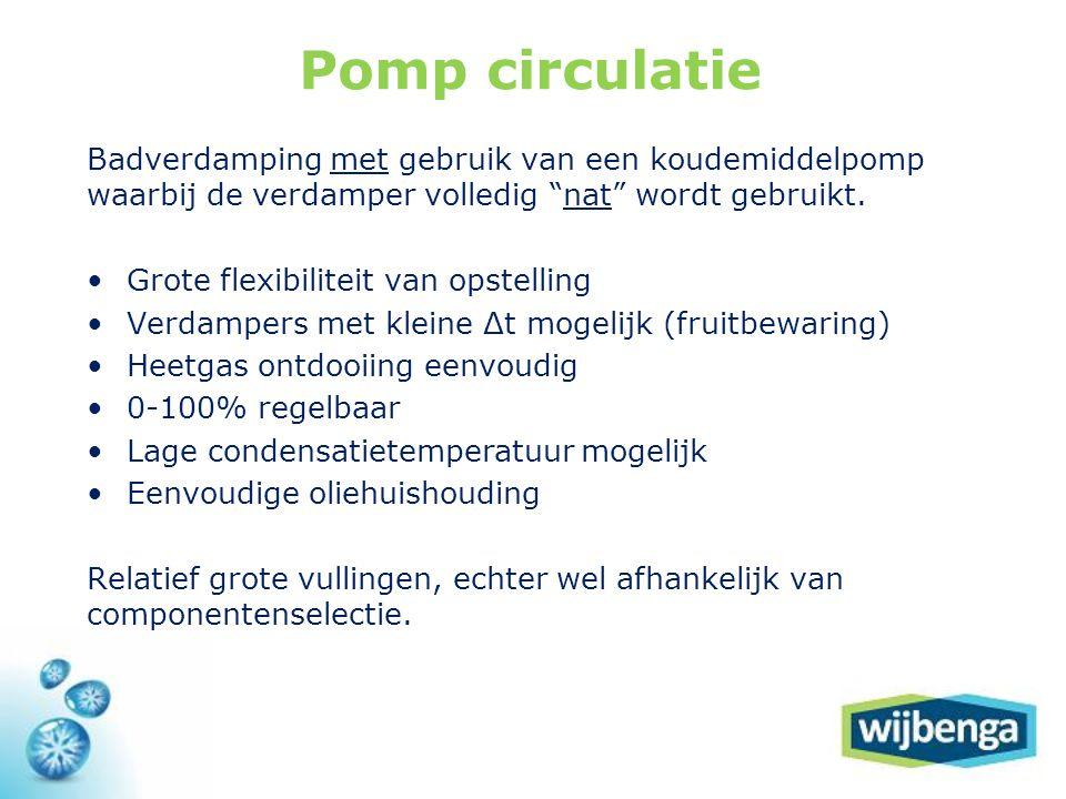 """Pomp circulatie Badverdamping met gebruik van een koudemiddelpomp waarbij de verdamper volledig """"nat"""" wordt gebruikt. •Grote flexibiliteit van opstell"""