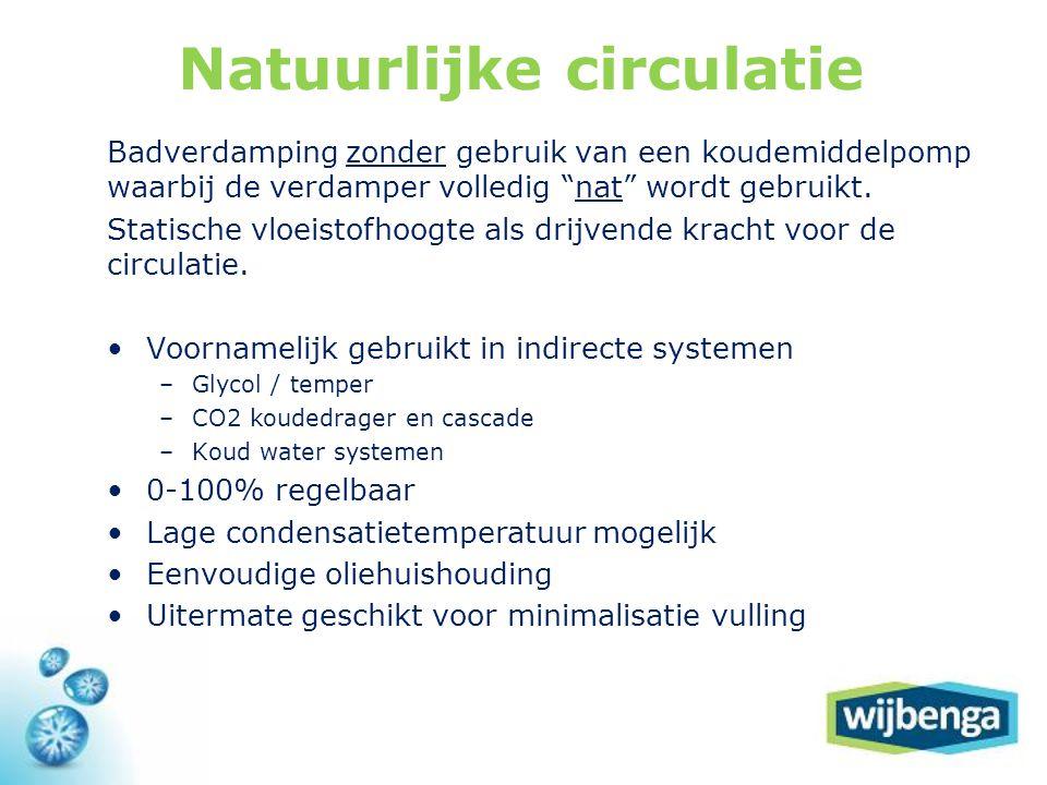 Natuurlijke circulatie Badverdamping zonder gebruik van een koudemiddelpomp waarbij de verdamper volledig nat wordt gebruikt.