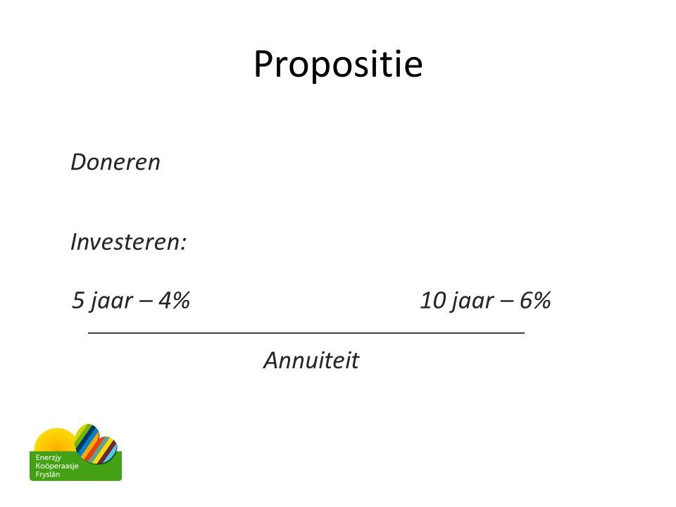 Propositie Doneren Investeren: 5 jaar – 4%10 jaar – 6% Annuiteit