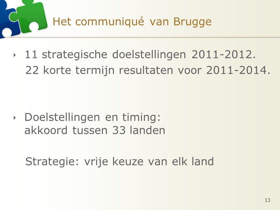 Het communiqué van Brugge  11 strategische doelstellingen 2011-2012.